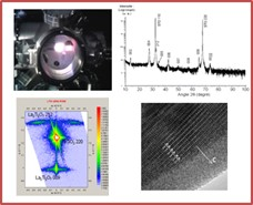 Scanning Probe Microscopy Prof. Rachel Desfeux