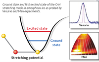 highlights_evolution-of-hydrogen_partic